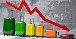 Turismo: a causa della pandemia a rischio 1,3 milioni di posti di lavoro. E pensare che il 2019 è stato un anno record!